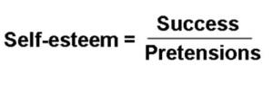 William James: Formula for Self-Esteem