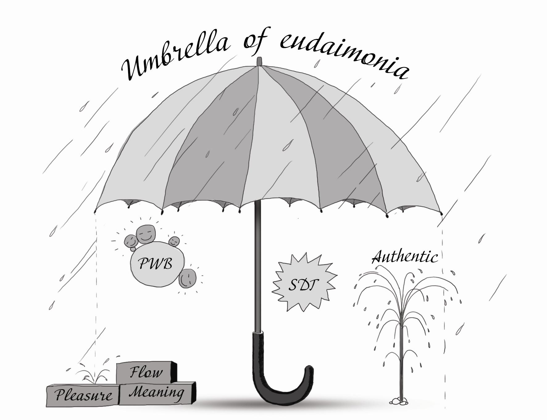 Theories of Well-Being: What Else Lives Under the Umbrella of Eudaimonia?